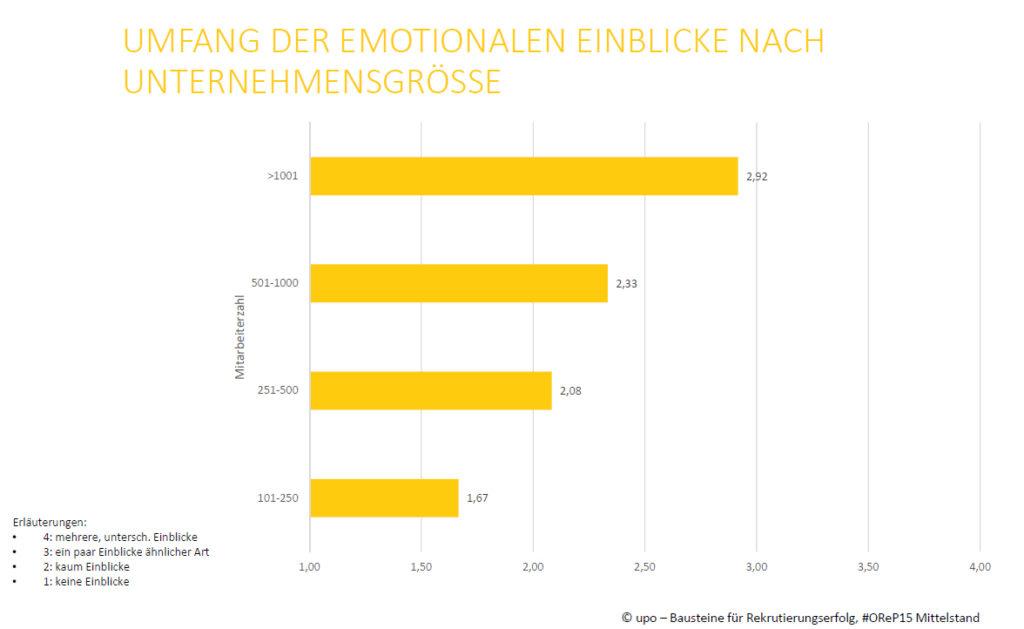 Inhaltsanalyse Karrierewebseite emotionale Einblicke #OReP15 Mittelstand