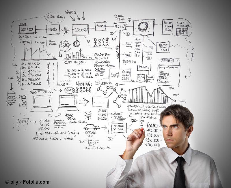 komplexe Situationen bei der digitalen Transformation