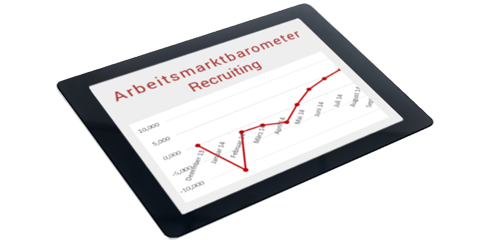 arbeitsmarktbarometer recruiting