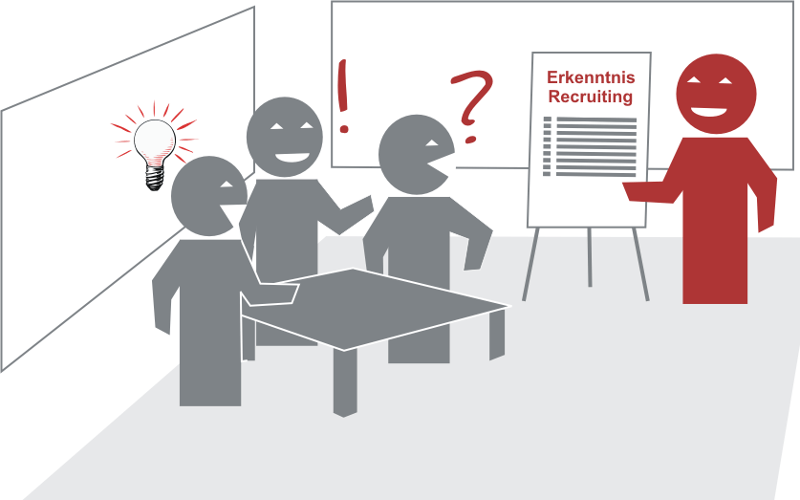 Umsetzungsblockaden Recruiting Projekte