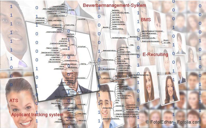 Bewerbermanagement-Systeme