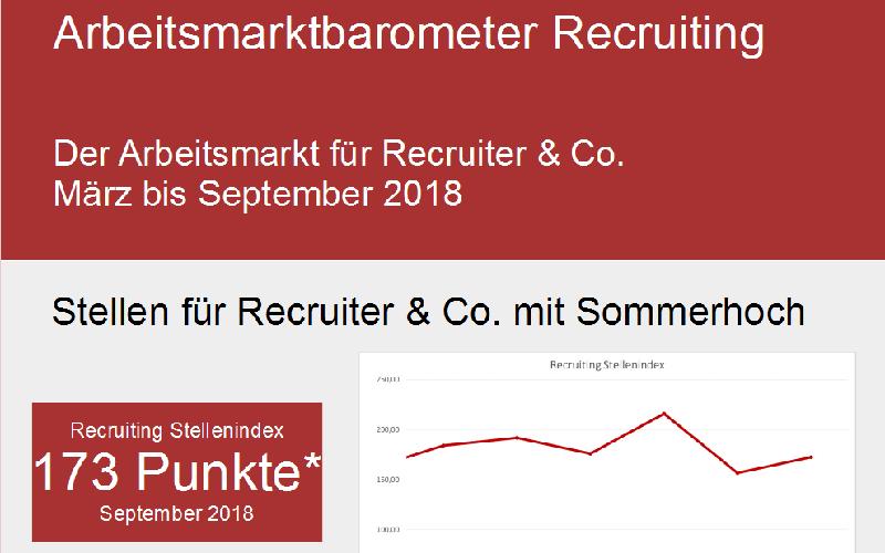 Infografik Arbeitsmarktbarometer 03-10/2018