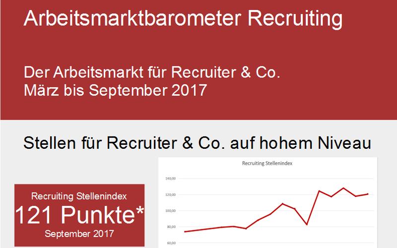 Infografik Arbeitsmarktbarometer 03-09/2017